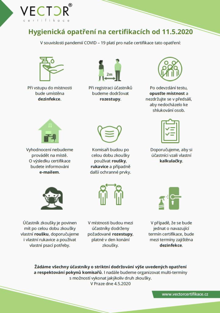 Hygienická opatření na certifikacích od 11.5.2020