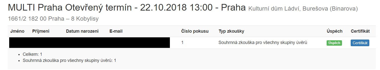 JménoPříjmeníDatum narozeníE-mailČíslo pokusuTyp zkouškyÚspěchCertifikát