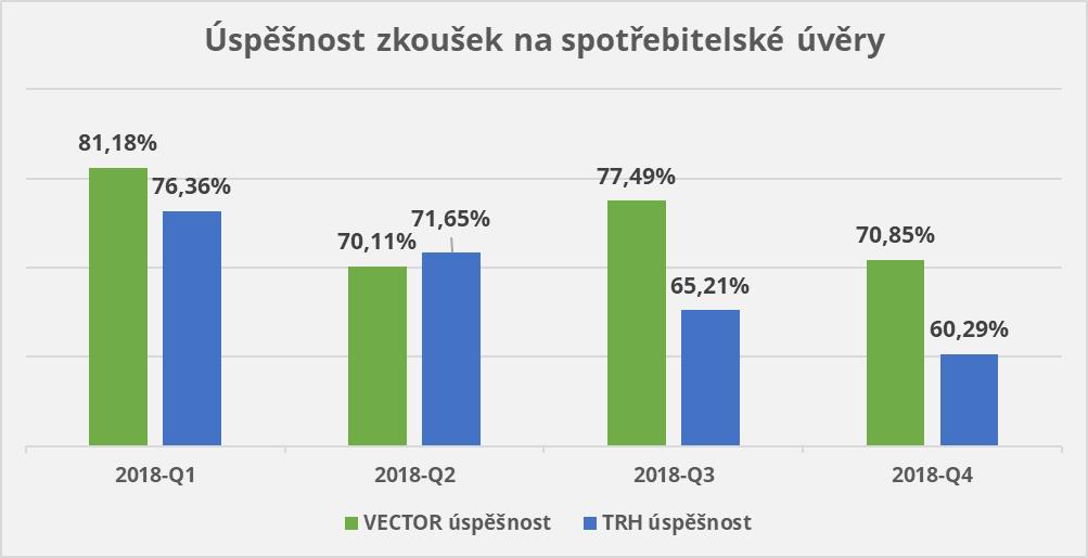 uspesnost-doobornych-zkousek-ZSU-2018